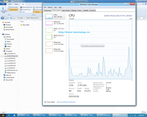 Windows 8 Task Manager - performance